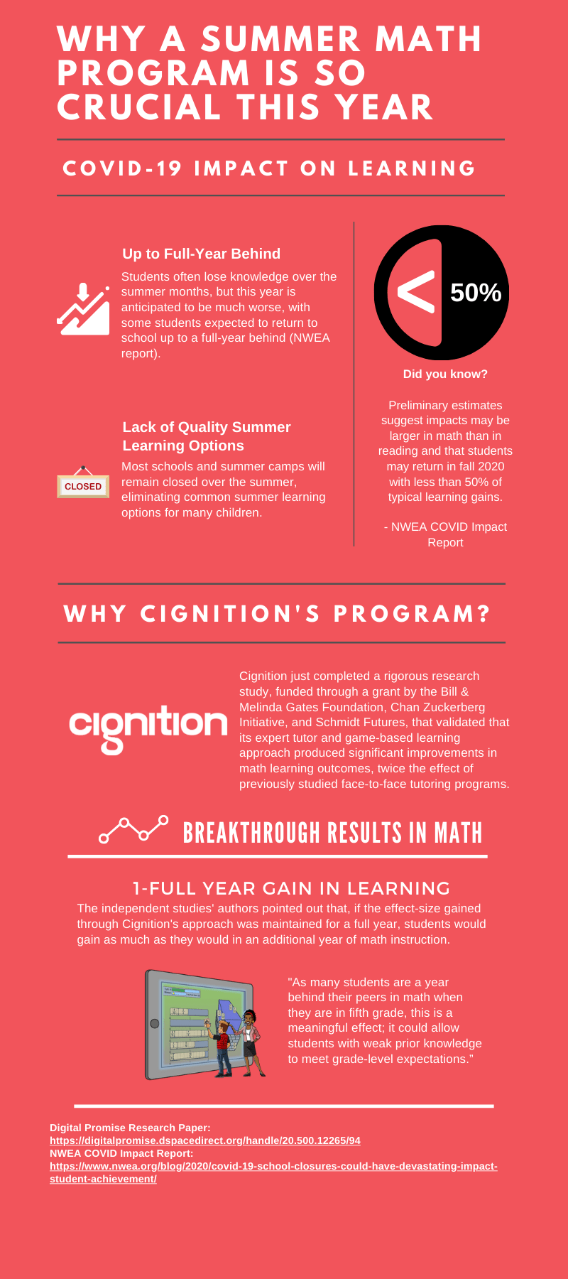 COVID SUMMER INFOGRAPHIC (1)-min