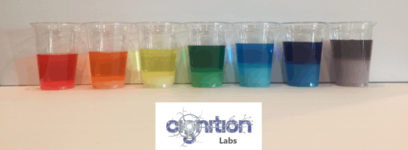 Color rainbow - Cignition Math